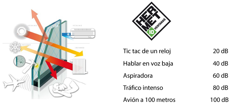 Noticias sobre ventanas de PVC y Aluminio en Vitoria Gasteiz Vencoor